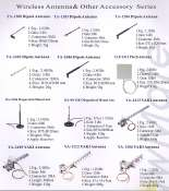 Wireless Antenna& Other Accessory Series