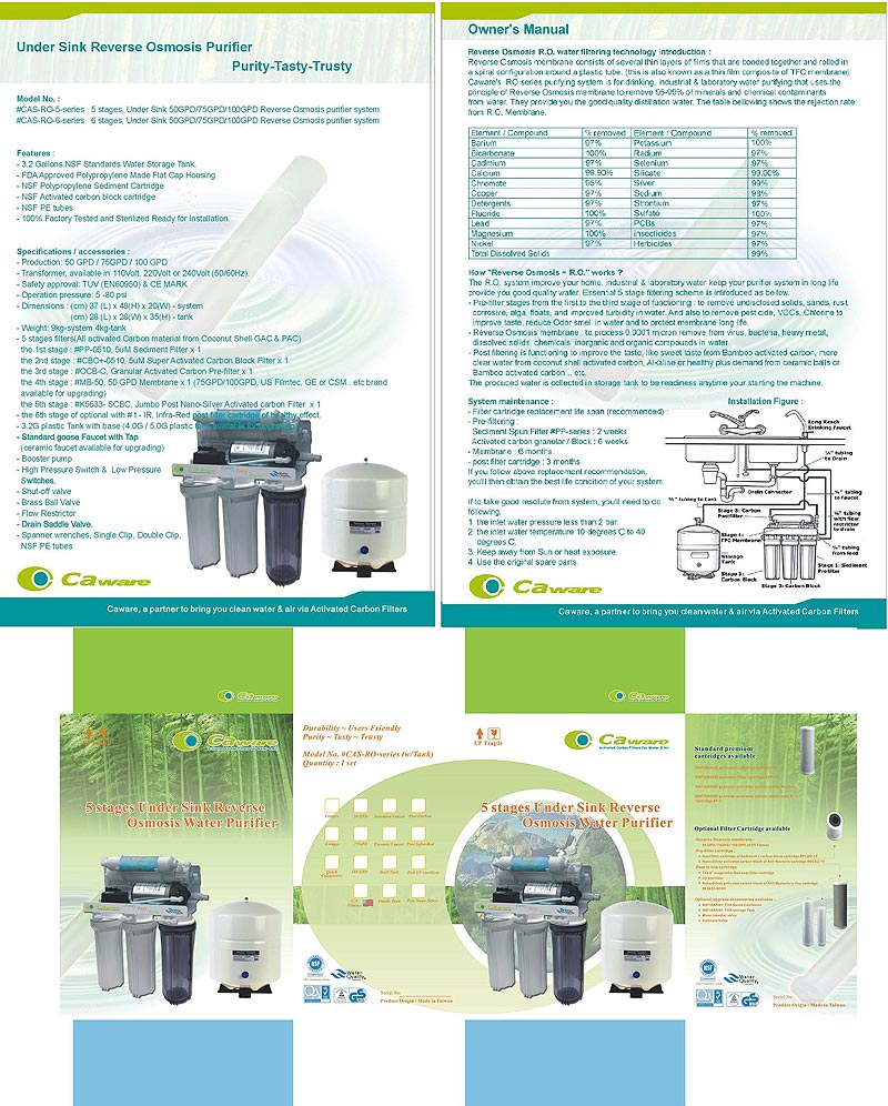 Water Purifiers And Water Filters Caware