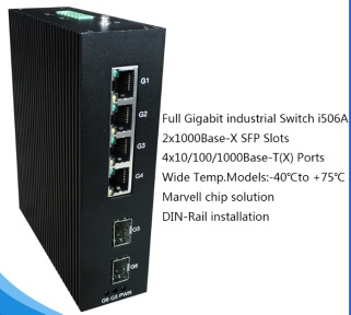 Network switch with 4×10/100/1000BaseT(X) ports and 2×1000BaseX SFP slots - i506A